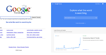 google trends- a graphical representation of the past 15years